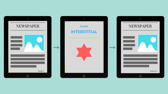 Interstitials: An overlooked source for maximizing revenue